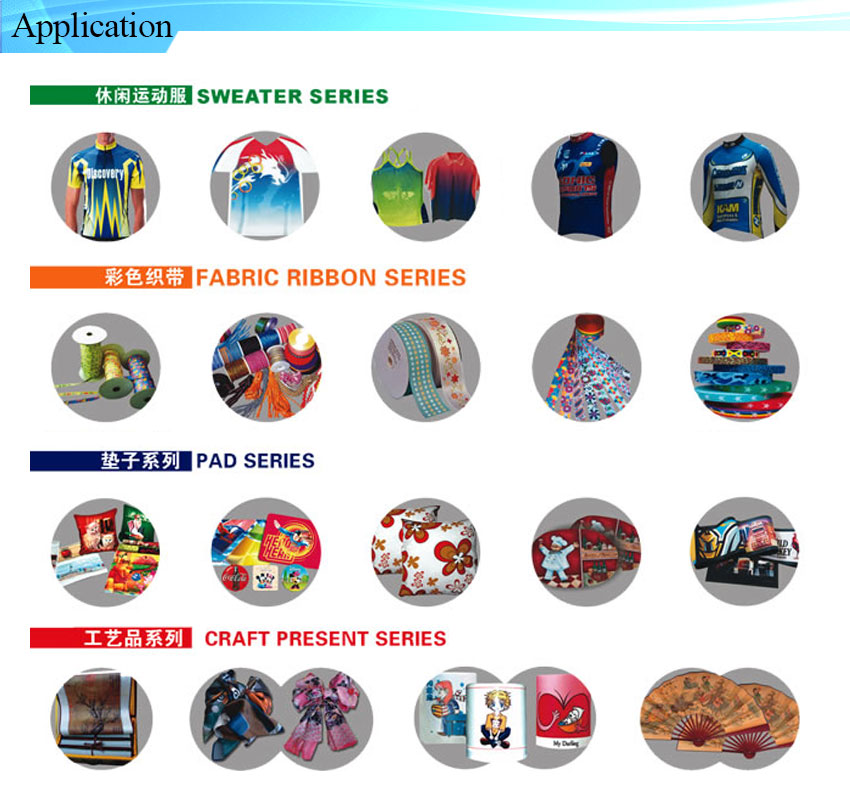 application of sublimation printing